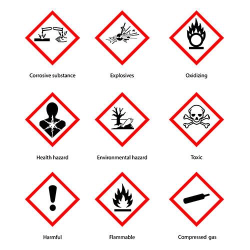 pictograms zero waste