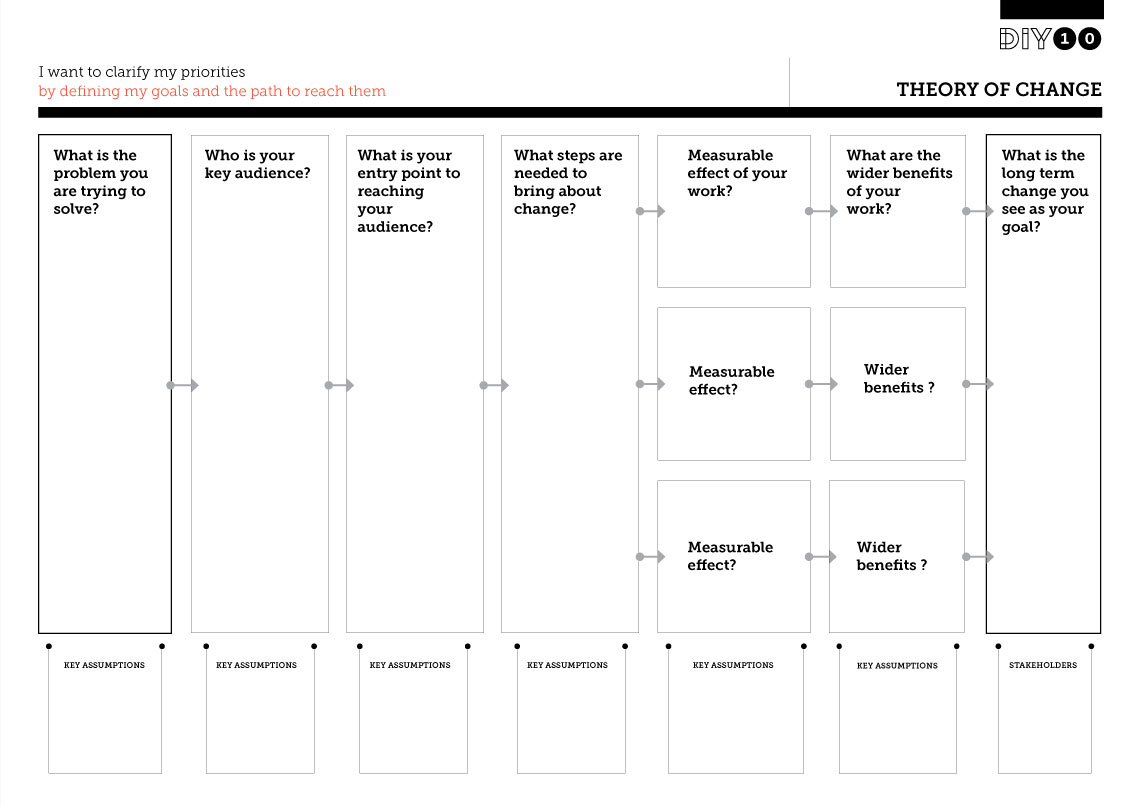 template theory of change
