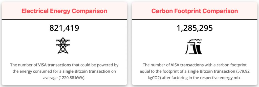 environmental impact bitcoin environment