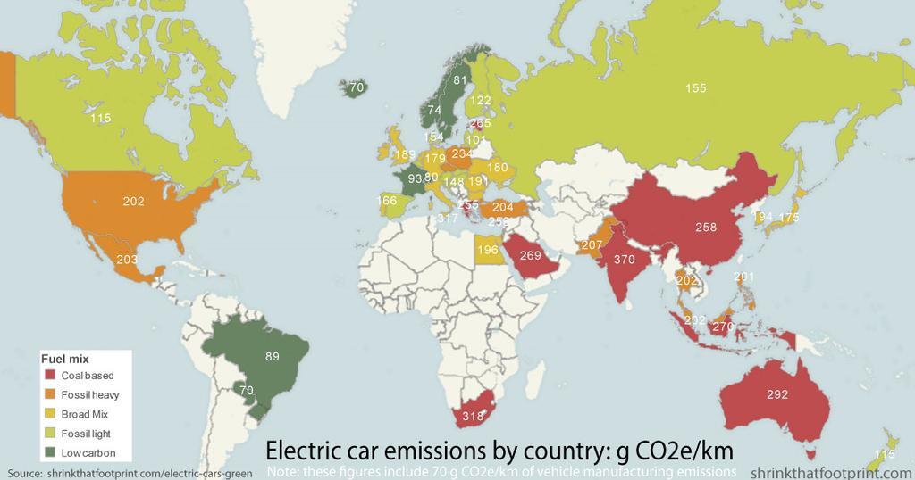 emissions CO2 vehicules électriques