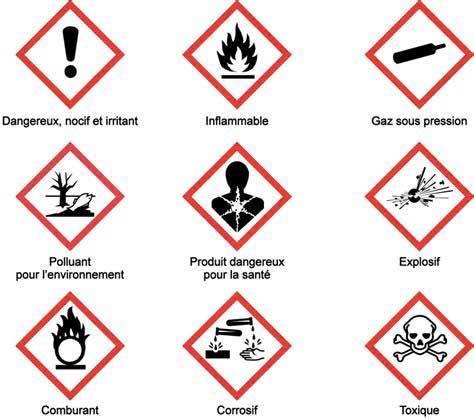 pictogrammes-danger